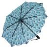Сгъваем чадър, Паунови пера, нов